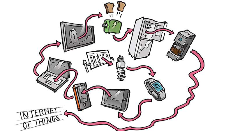 Teollinen Internet