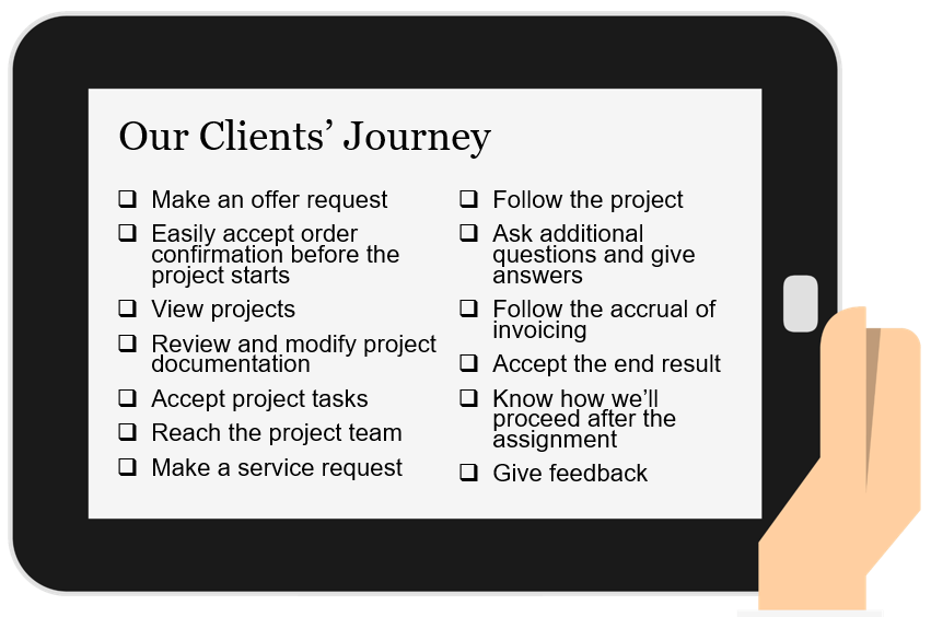The Clients' Journey
